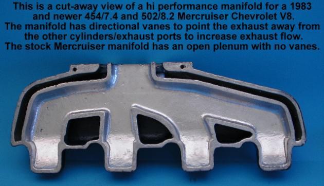 454 502 Mercruiser Chevy Exhaust Manifolds Cast Iron